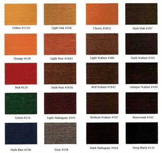 Arti Articidol Water Soluble Dyes Color Chart