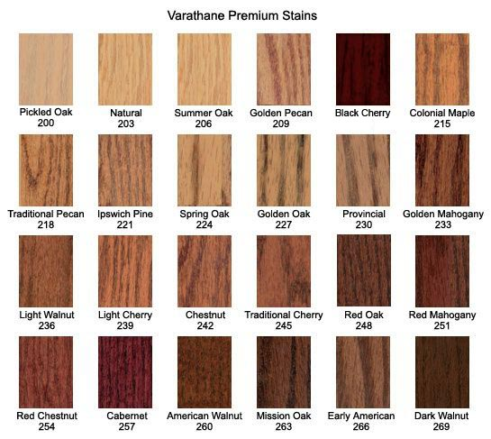 wood stainer