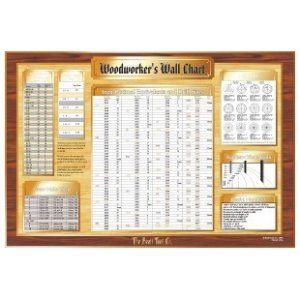 Woodworker's Wall Chart | Woodworking Dimensions & Measurements