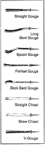 Carving Gouge Types