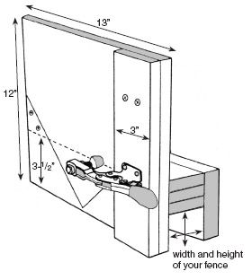 Wood Tenoning Jig Plans