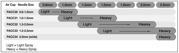 earlex tip and needle kit for pro 8 spray guns earlex hvlp spray. Black Bedroom Furniture Sets. Home Design Ideas
