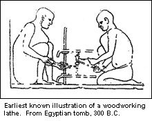 Egyptian Lathe