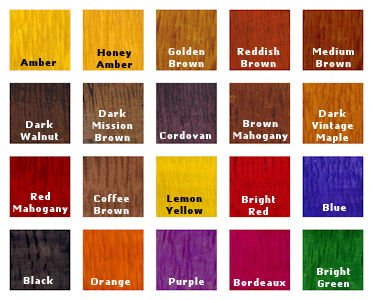 Image result for wood dye color chart